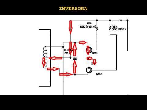 C ómo funciona un circuito inversor en LCD