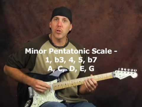 0 Beginner lead guitar lesson Minor Pentatonic &amp; Blues scale
