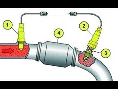 Как проверить лямбда зонд  и сделать эмулятор 2-го датчика кислорода после удаления катализатора. ,