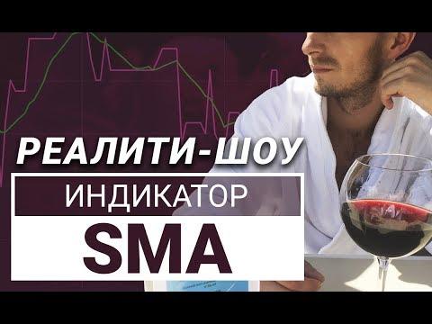 Торговля онлайн: реалити-шоу - индикатор SMA