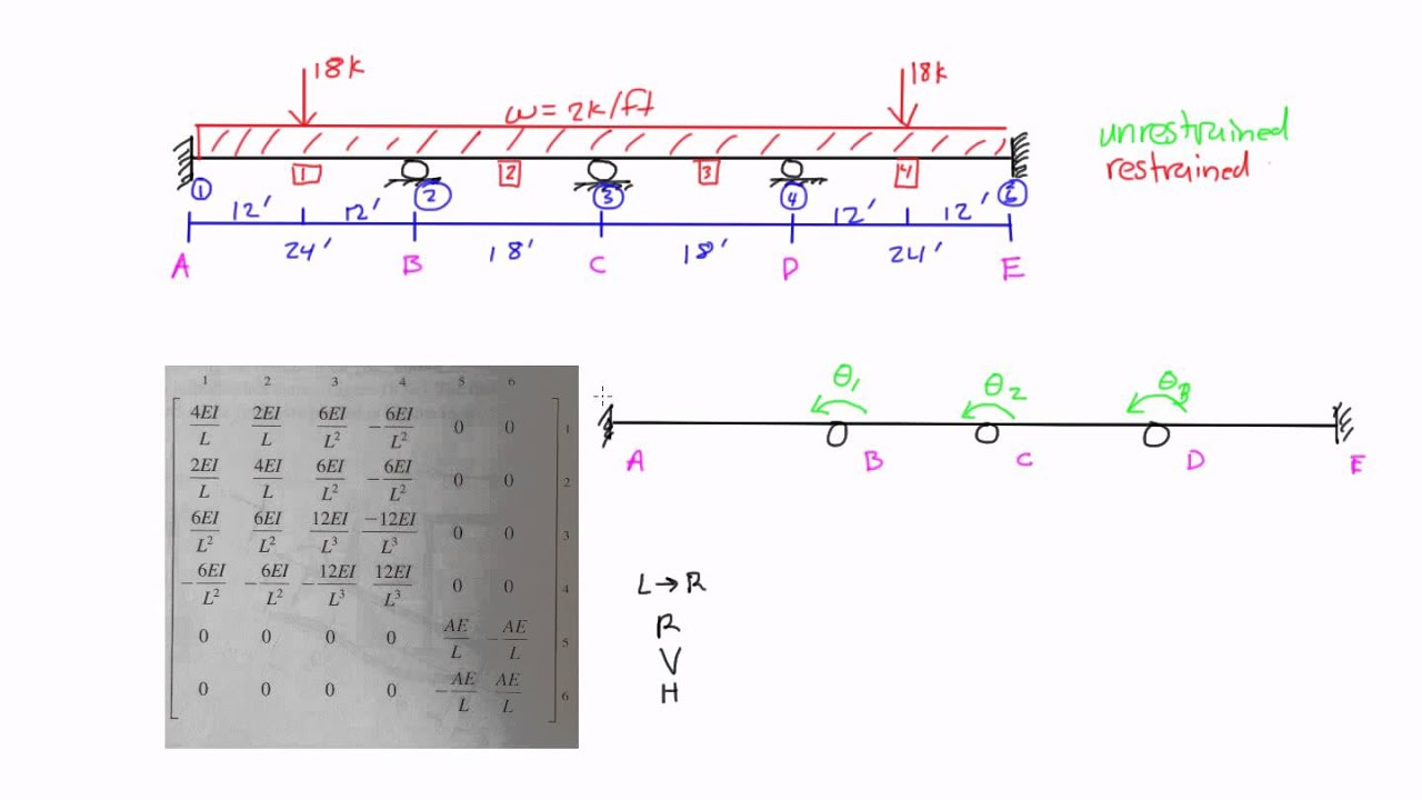how to solve 1 infinity indeterminate