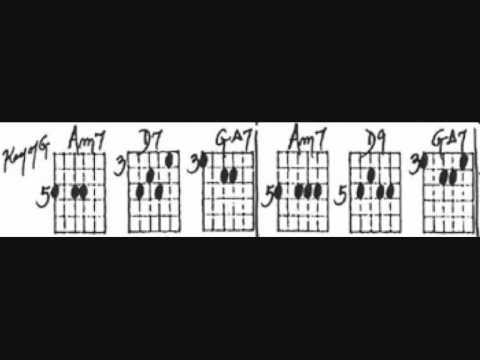Ted Greene Harmonic Vocabulary Lesson Sheet ii5 V7 I Chord Progressions