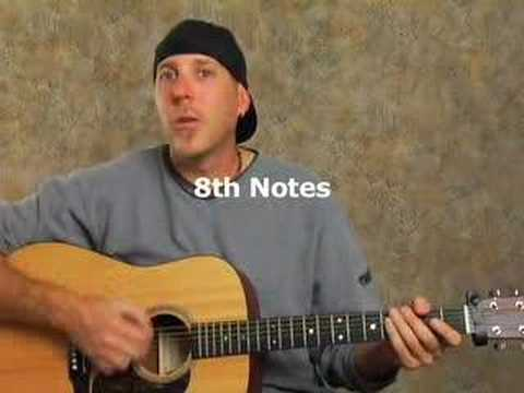 Electric Acoustic Guitar Lesson On Metronome Exercises