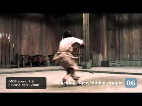 Top 10 martial arts movies of the last decade (1995-2012)