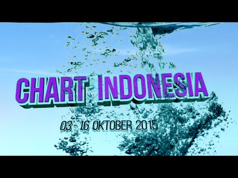 CHART INDONESIA (03-16 Oktober 2015)