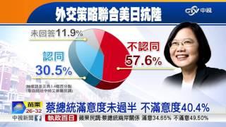 總統府員工家庭日 蔡滿意度41.4%