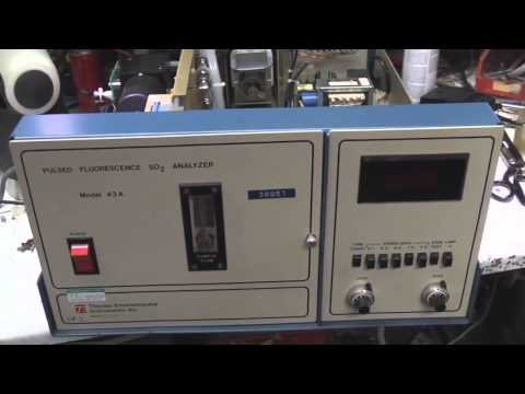 Gas analyser teardown