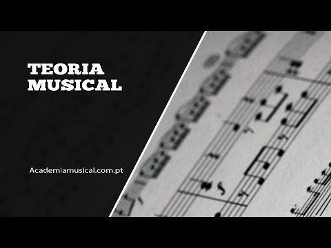 Como ler partituras II: Fórmulas de compasso e exercícios - Vídeo Aula
