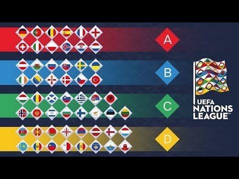 Футбол. Лига Наций УЕФА. Украина и Россия попали в один дивизион. Составы лиг и Календарь.
