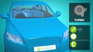 GO Car Warranty - The True Cost of Car Repairs