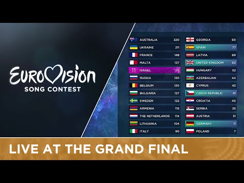 The exciting televoting sequence of the 2016 Eurovision Song Contest