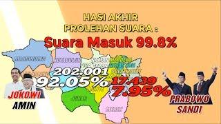 Jokowi-Amin Menang Telak Raih 92,05% Suara di Kabupaten Karo
