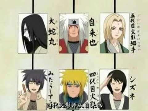 Naruto Hokage History
