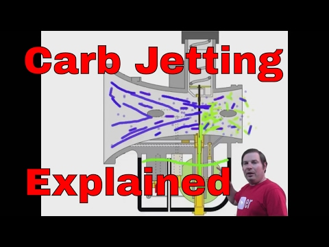 How to adjust a carburetor. jetting and mixture explained!