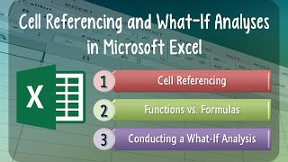 Excel Lesson 03: Cell Referencing and What-If Analyses in Microsoft Excel