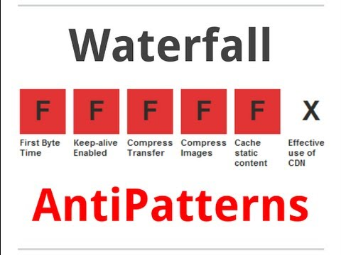 Waterfall Antipatterns
