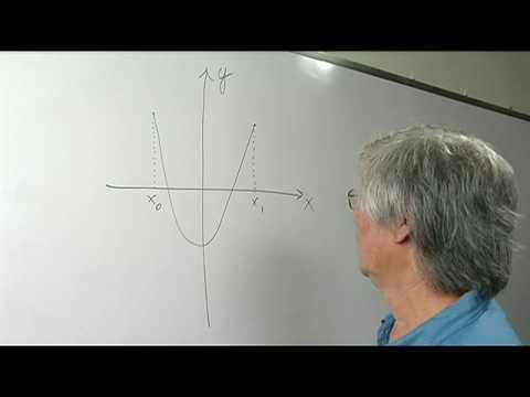 Math Definitions : What Is the Domain & Range of a Function?