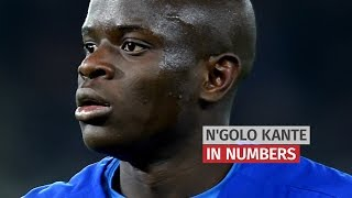 N'golo Kante - Chelsea's £32million Man In Numbers
