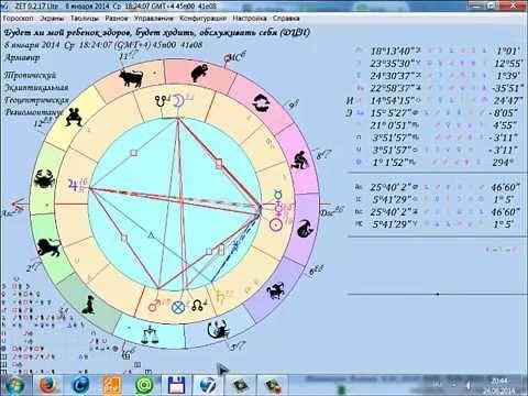 уроки астрологии для начинающих занятий