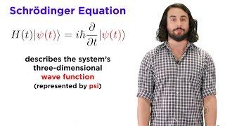 Quantum Mechanics and the Schrodinger Equation