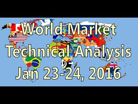 Weekend WORLD Market Analysis Jan 23-24/2016