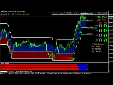 Forex Course Reviews | Online Trading Academy