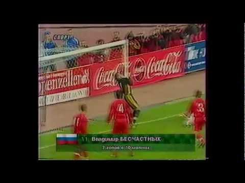 Швейцария u-21 - россия u-21 2:1 видео