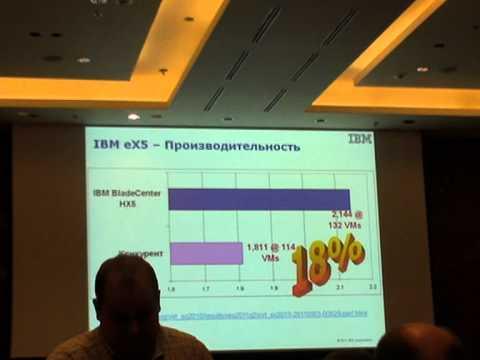 Сервера IBM на процессорах INTEL - Видео