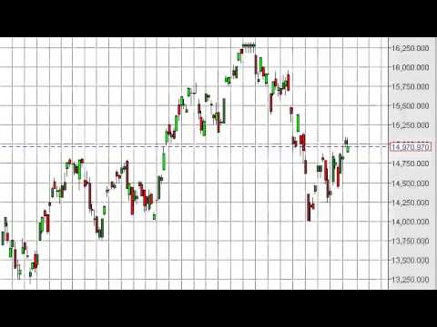 Nikkei Technical Analysis for February 27, 2014 by FXEmpire.com
