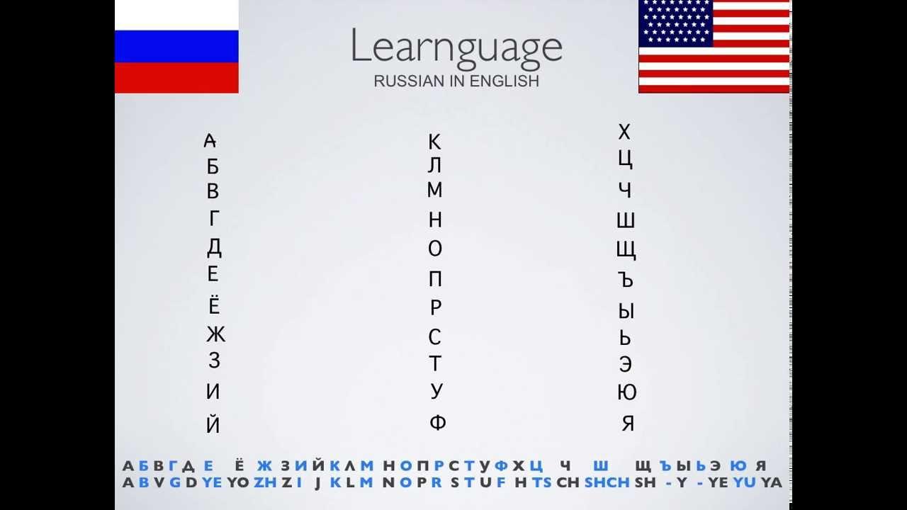 Learn Russian in english - 005