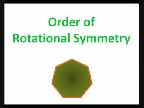 Rotational Symmetry Order 5 Order of Rotational Symmetry