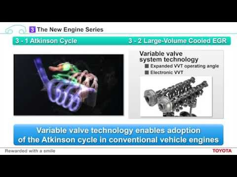 Toyota's New, More Efficient Engines Briefing