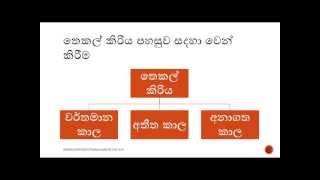 Sinhala Grammar lesson - sinhalese
