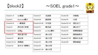 SOEL block2(cluster6-11)