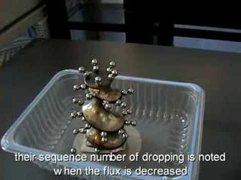 Ferrofluid on the track of a Meatgrinder