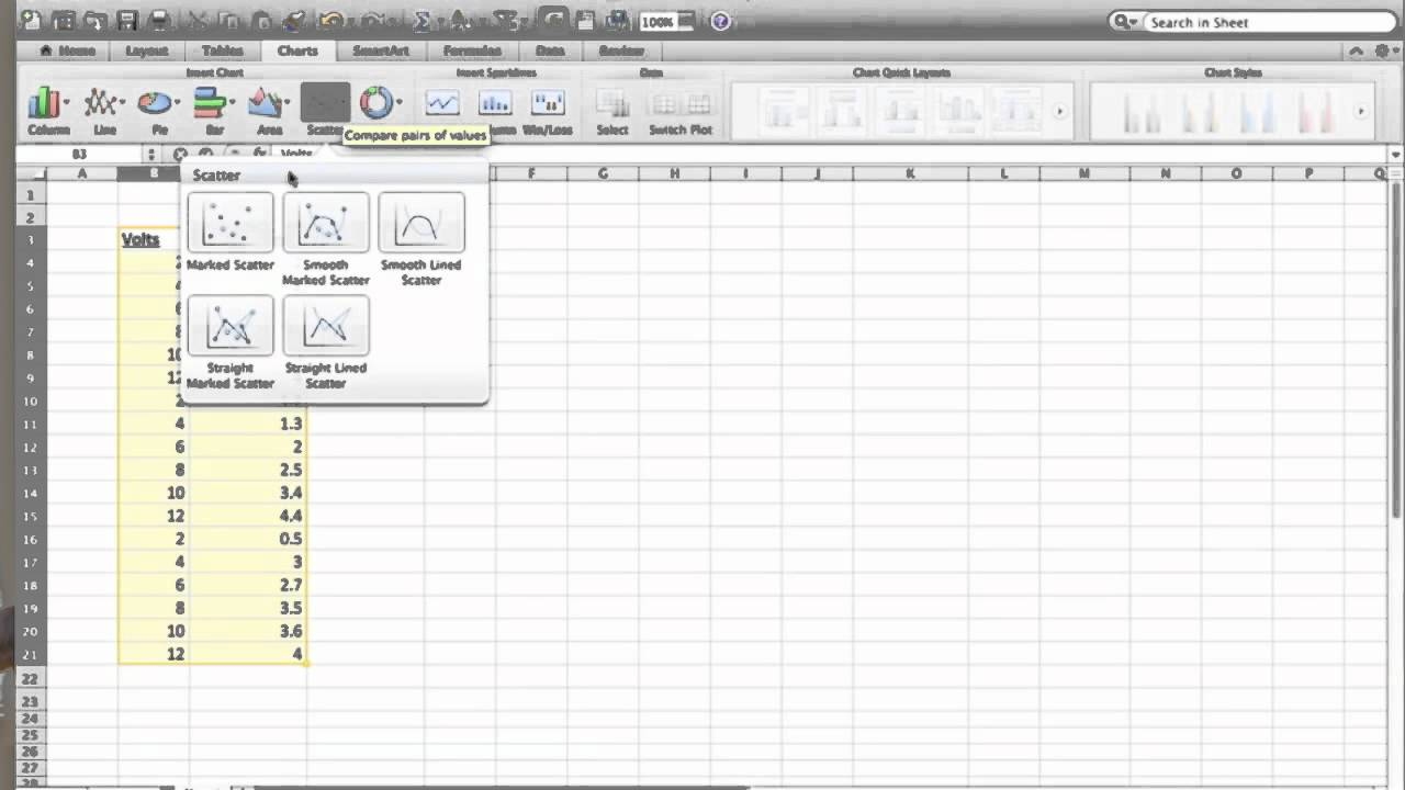 how to make dashe line style graph in excel