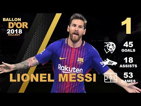 Ballon D'or 2018 RATINGS so far. [MAY] Top 10 Best Football Players of 2018
