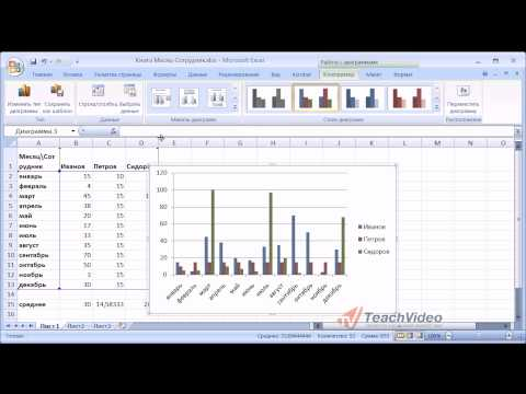Видео как нарисовать диаграмму в Ворде