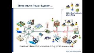 Building Blocks for Distributed PV Deployment, Part 2: Interconnection and Public Policy (Webinar)