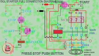Download Lagu dol starter control and wiring diagram full animation Gratis STAFABAND