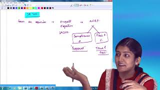 CA Final Audit Amendments For Nov 2017 Exam by CA Aarti N. Lahoti, A S Foundation