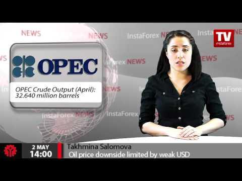 Oil price downside limited by weak USD