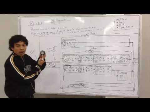 Explicación De Birfucación - Robot Educador EV3