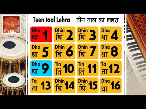 Teen taal lehra/nagma for practicing teen taal(revised)  - तीन ताल के अभ्यास के लिए लहरा/नगमा