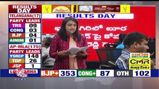 Election Results 2019 | Telangana andamp; AP Parties Lead Updates In Lok Sabha Election Result