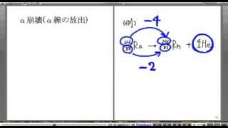 高校物理解説講義:「放射線」講義6