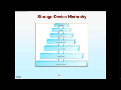 Principles of Operating System - Lecture 2