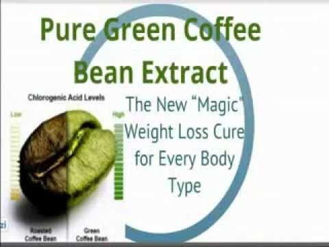 Green Coffee Bean Diet Reviews