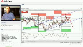 Forex Trading Strategy Webinar Video For Today: (LIVE Friday September 22, 2017)