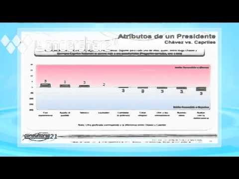 JJ RENDON ANALISIS VENEZUELA LA TARDE PARTE 2